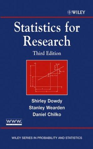 Download Statistics for research.