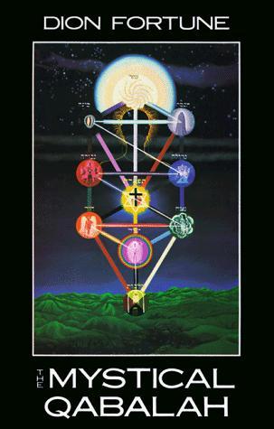 Download Mystical Qabalah