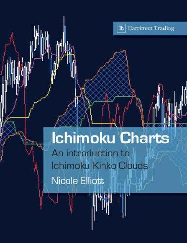 Image for Ichimoku Charts: An introduction to Ichimoku Kinko Clouds (Harriman Trading)
