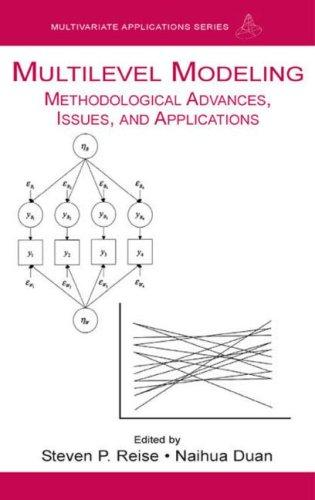 Multilevel modeling by